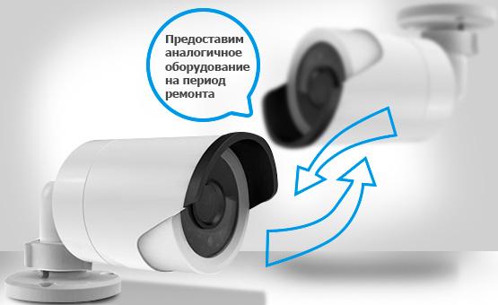 Запись видео с ip камеры на роутер